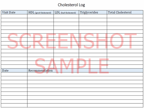 cholesterol log sample